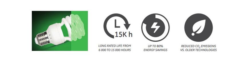 Sferic Energy Smart